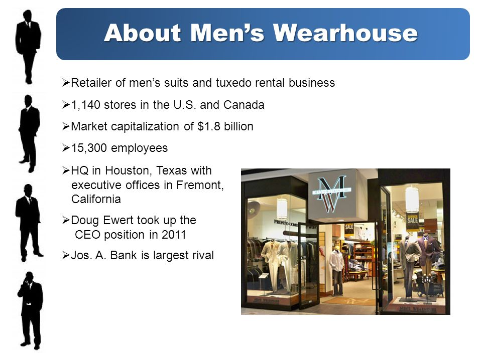 Mens Wearhouse History Founded by George Zimmer in 1973 at the age of 26.