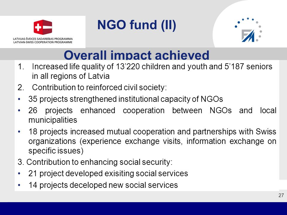 NGO fund (II) Overall impact achieved 1.Increased life quality of 13220 children and youth and 5187 seniors in all regions of Latvia 2.Contribution to reinforced civil society: 35 projects strengthened institutional capacity of NGOs 26 projects enhanced cooperation between NGOs and local municipalities 18 projects increased mutual cooperation and partnerships with Swiss organizations (experience exchange visits, information exchange on specific issues) 3.
