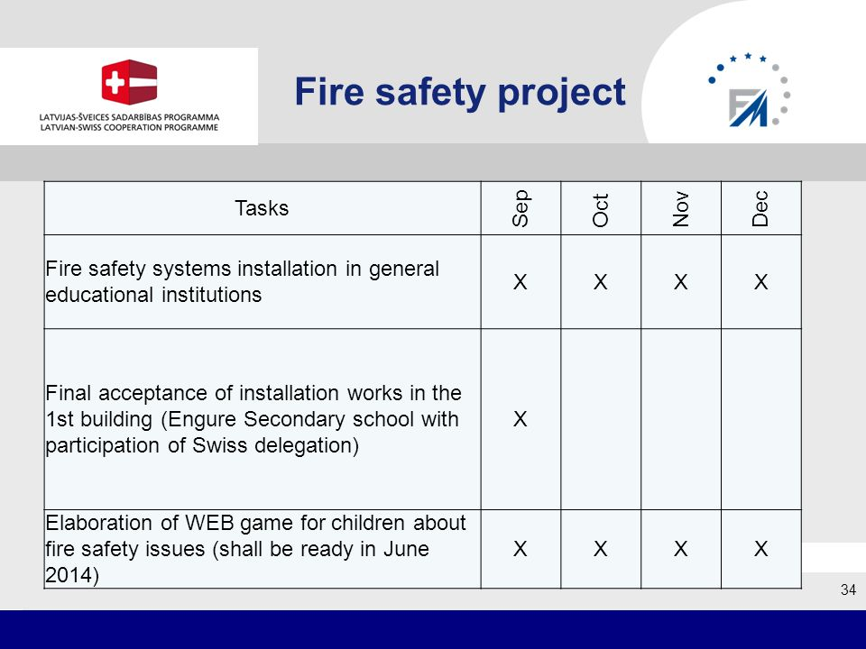 Fire safety project 34 Tasks Sep Oct Nov Dec Fire safety systems installation in general educational institutions XXXX Final acceptance of installation works in the 1st building (Engure Secondary school with participation of Swiss delegation) X Elaboration of WEB game for children about fire safety issues (shall be ready in June 2014) XXXX