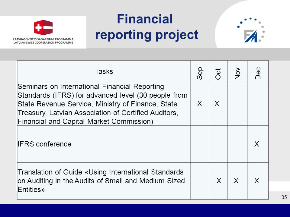 Financial reporting project 35 Tasks Sep Oct Nov Dec Seminars on International Financial Reporting Standards (IFRS) for advanced level (30 people from State Revenue Service, Ministry of Finance, State Treasury, Latvian Association of Certified Auditors, Financial and Capital Market Commission) XX IFRS conference X Translation of Guide «Using International Standards on Auditing in the Audits of Small and Medium Sized Entities» XX X