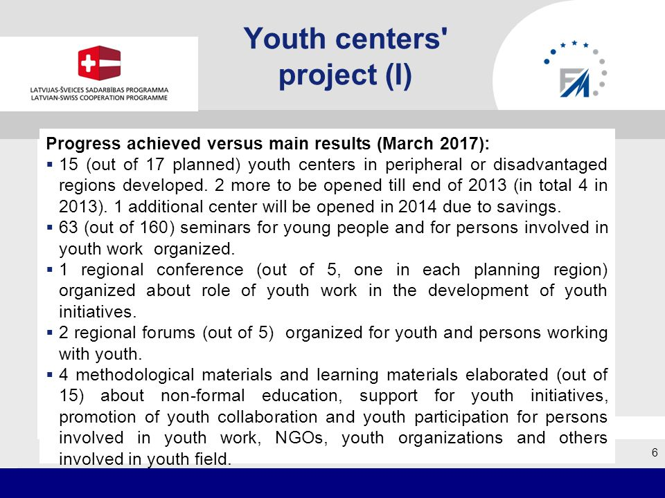 Youth centers project (I) Progress achieved versus main results (March 2017): 15 (out of 17 planned) youth centers in peripheral or disadvantaged regions developed.