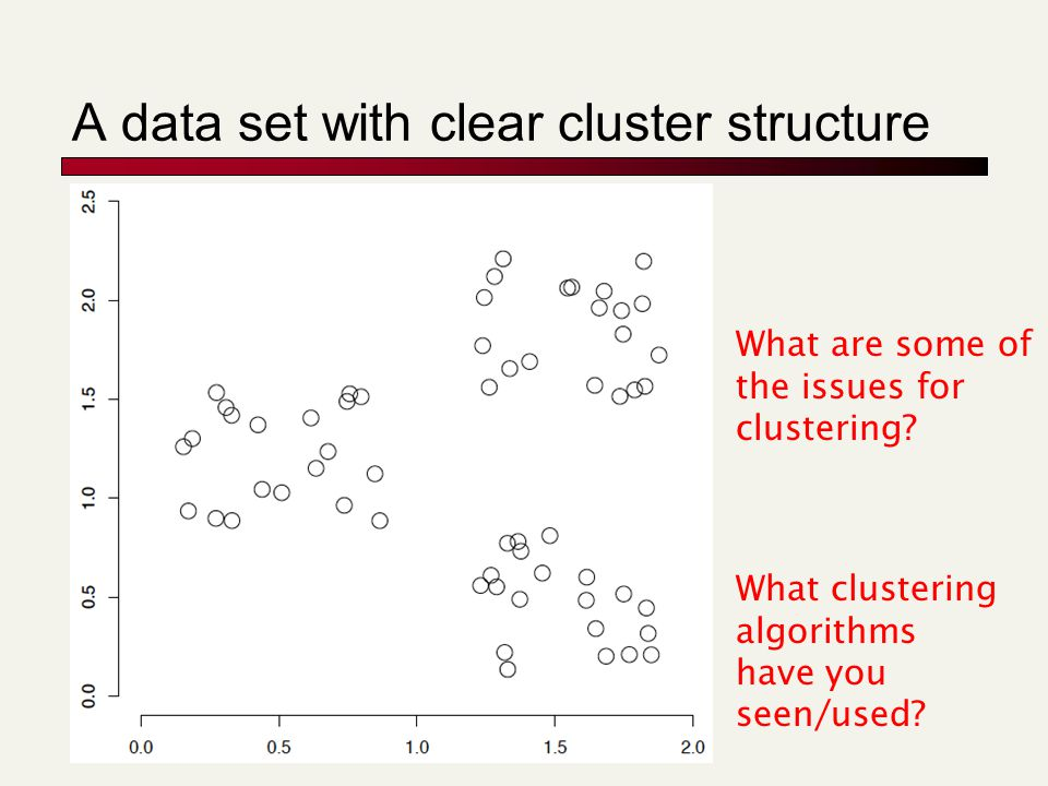 A data set with clear cluster structure What are some of the issues for clustering.