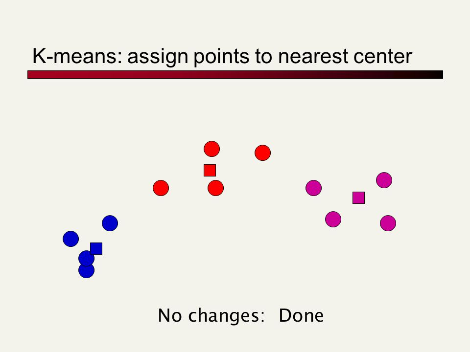 K-means: assign points to nearest center No changes: Done