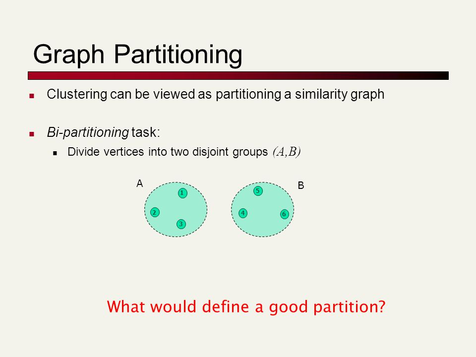 Graph Partitioning Clustering can be viewed as partitioning a similarity graph Bi-partitioning task: Divide vertices into two disjoint groups (A,B) 1 2 3 4 5 6 A B What would define a good partition