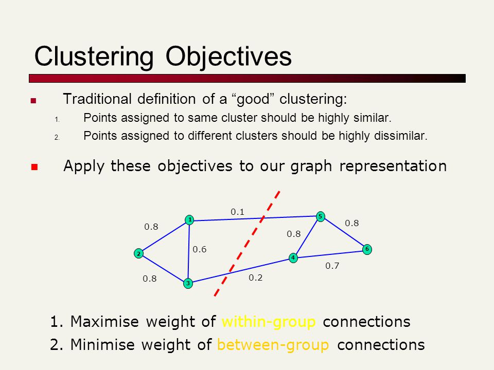 Clustering Objectives Traditional definition of a good clustering: 1.