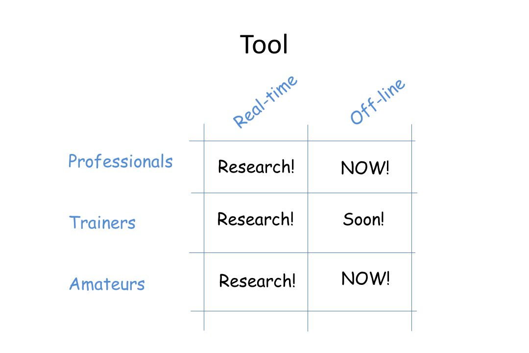 Tool Professionals Trainers Amateurs Real-time Off-line NOW! Soon! Research!