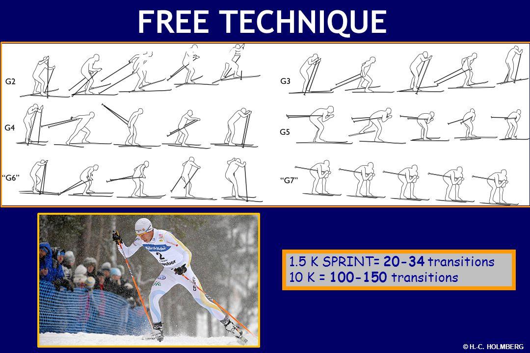FREE TECHNIQUE EE TEKNIK 1.5 K SPRINT= 20-34 transitions 10 K = 100-150 transitions © H.-C.
