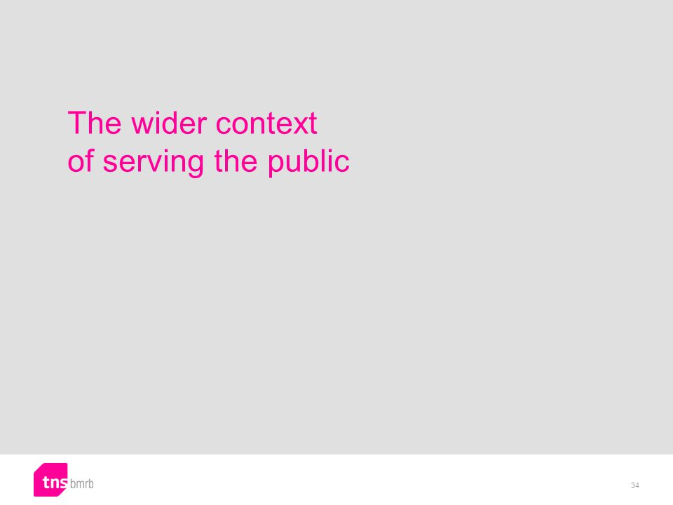 The wider context of serving the public 34