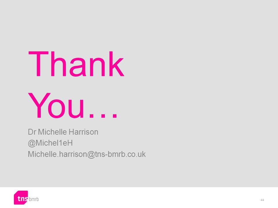 Thank You… Dr Michelle Harrison @Michel1eH Michelle.harrison@tns-bmrb.co.uk 44