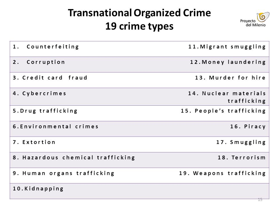 Transnational Organized Crime 19 crime types 1.Counterfeiting11.Migrant smuggling 2.Corruption12.Money laundering 3. Credit card fraud13. Murder for h