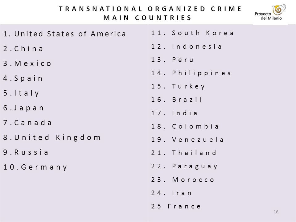 TTRANSNATIONAL ORGANIZED CRIME MAIN COUNTRIES 1.United States of America 2.China 3.Mexico 4.Spain 5.Italy 6.Japan 7.Canada 8.United Kingdom 9.Russia 10.Germany 11.