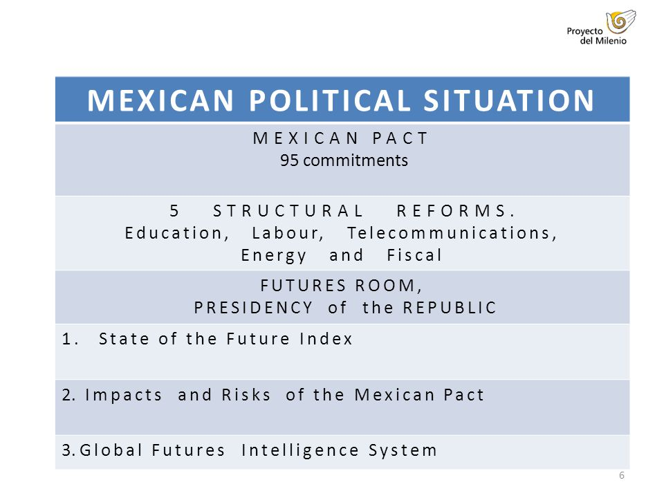 MEXICAN POLITICAL SITUATION MEXICAN PACT 95 commitments 5 STRUCTURAL REFORMS. Education, Labour, Telecommunications, Energy and Fiscal FUTURES ROOM, P