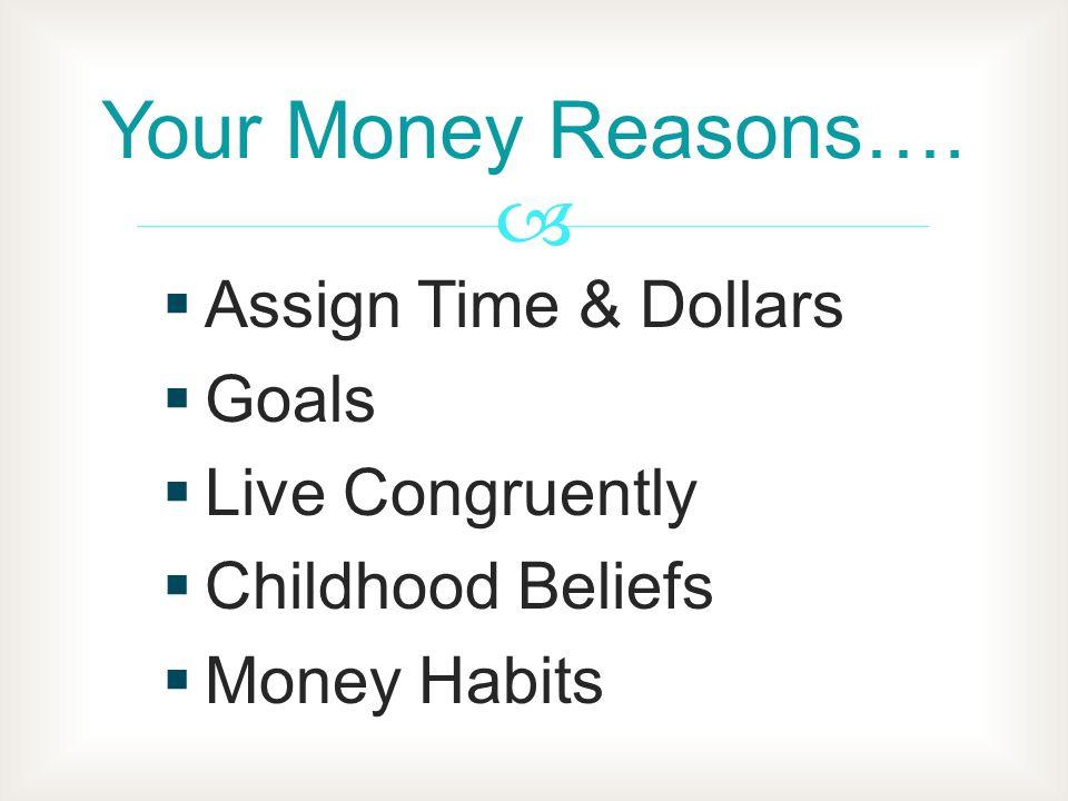 Assign Time & Dollars Goals Live Congruently Childhood Beliefs Money Habits Your Money Reasons….