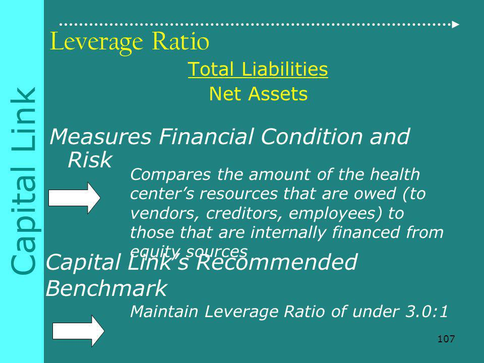Capital Link Leverage Ratio Total Liabilities Net Assets Measures Financial Condition and Risk Compares the amount of the health centers resources that are owed (to vendors, creditors, employees) to those that are internally financed from equity sources Capital Links Recommended Benchmark Maintain Leverage Ratio of under 3.0:1 107