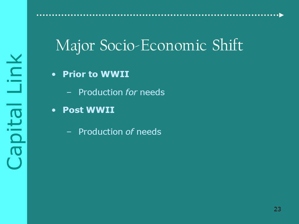 Capital Link Major Socio-Economic Shift Prior to WWII – Production for needs Post WWII – Production of needs 23