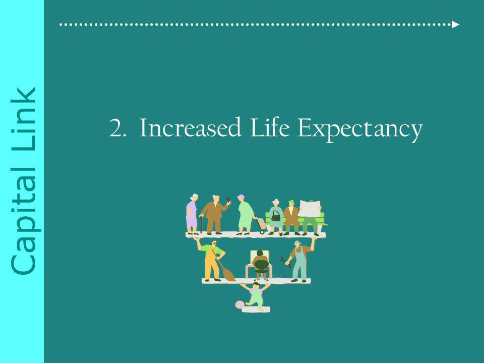 Capital Link 2. Increased Life Expectancy