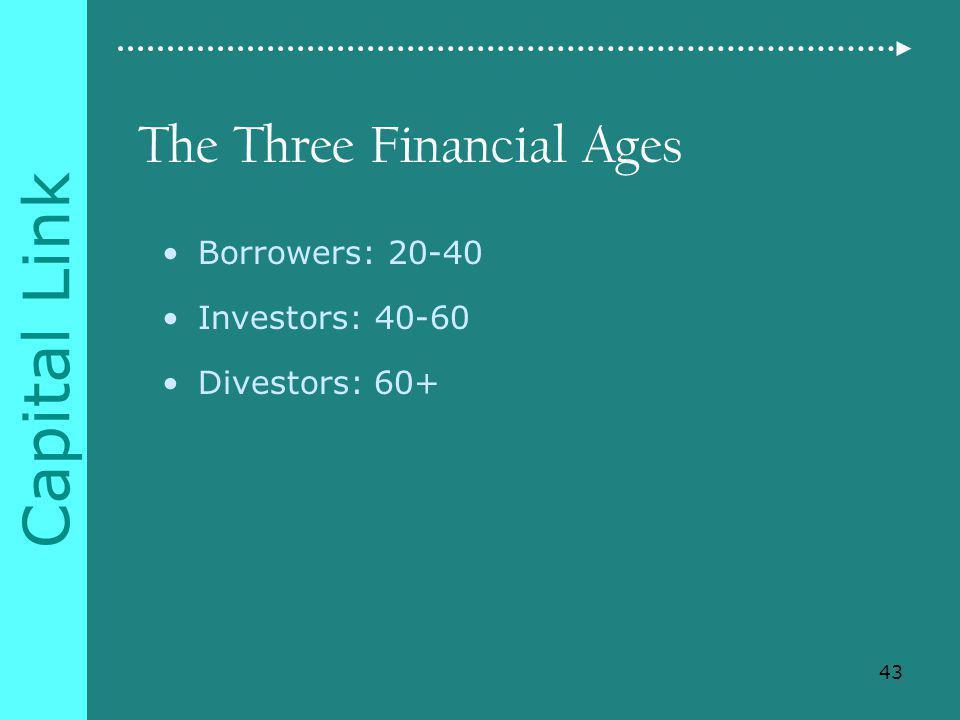 Capital Link The Three Financial Ages Borrowers: 20-40 Investors: 40-60 Divestors: 60+ 43
