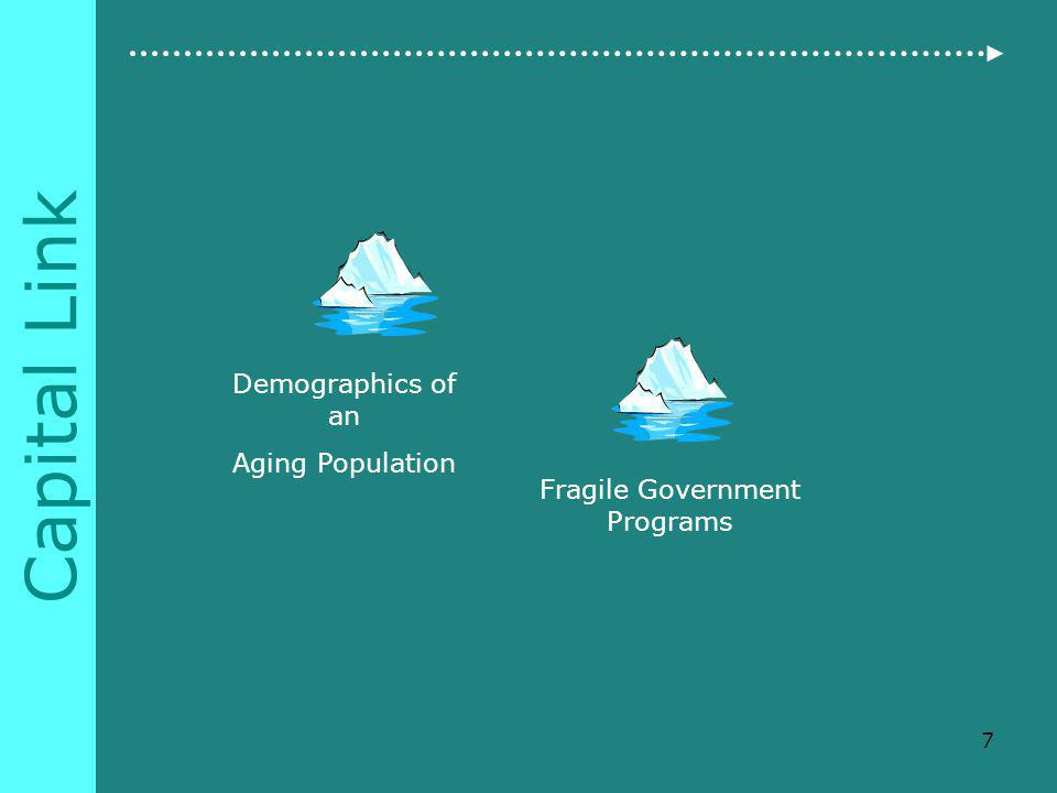 Capital Link Demographics of an Aging Population Fragile Government Programs 7