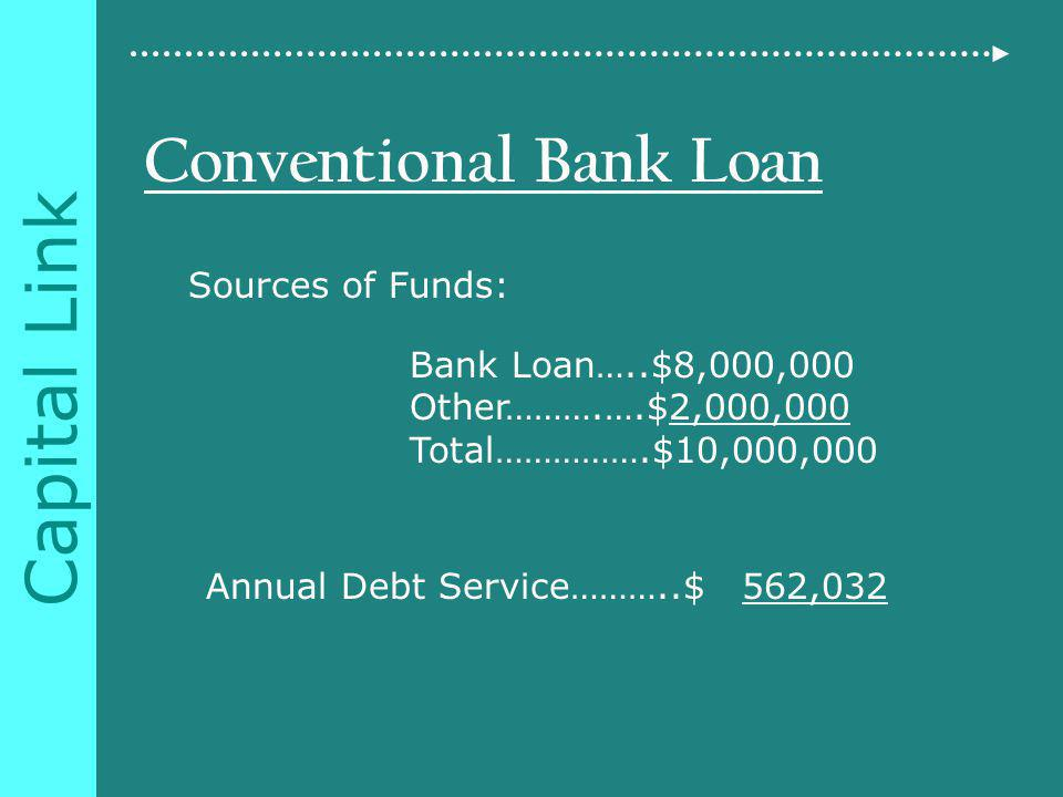 Capital Link Conventional Bank Loan Sources of Funds: Bank Loan…..$8,000,000 Other……….….$2,000,000 Total…………….$10,000,000 Annual Debt Service………..$ 562,032