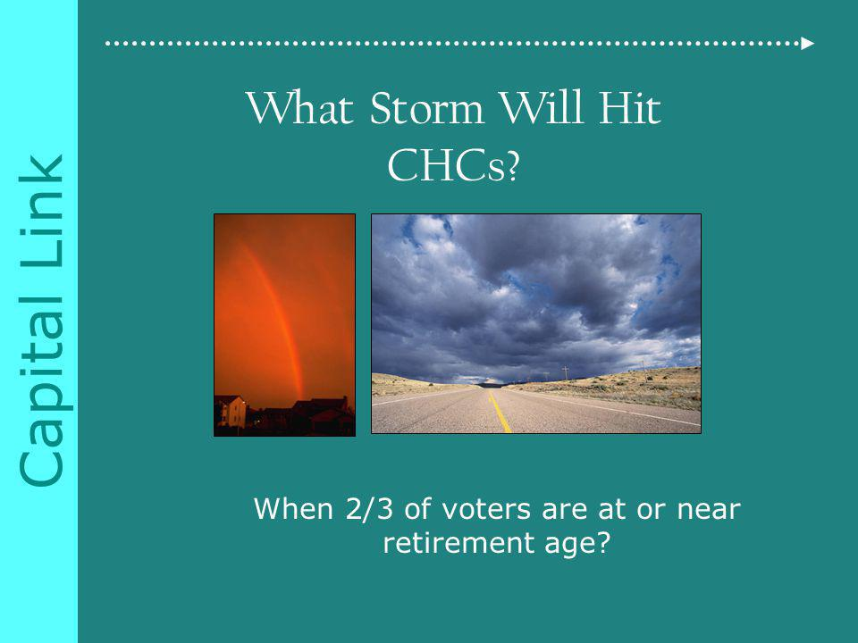 Capital Link What Storm Will Hit CHCs When 2/3 of voters are at or near retirement age