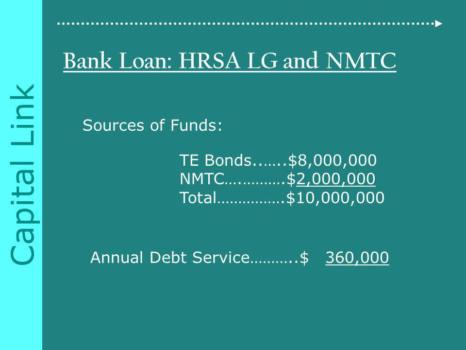 Capital Link Bank Loan: HRSA LG and NMTC Sources of Funds: TE Bonds..…..$8,000,000 NMTC….……….$2,000,000 Total…………….$10,000,000 Annual Debt Service………..$ 360,000
