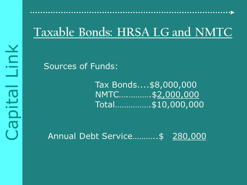 Capital Link Taxable Bonds: HRSA LG and NMTC Sources of Funds: Tax Bonds....$8,000,000 NMTC….……….$2,000,000 Total…………….$10,000,000 Annual Debt Service………..$ 280,000