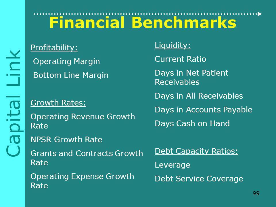 Capital Link Financial Benchmarks Profitability: Operating Margin Bottom Line Margin Growth Rates: Operating Revenue Growth Rate NPSR Growth Rate Grants and Contracts Growth Rate Operating Expense Growth Rate Liquidity: Current Ratio Days in Net Patient Receivables Days in All Receivables Days in Accounts Payable Days Cash on Hand Debt Capacity Ratios: Leverage Debt Service Coverage 99