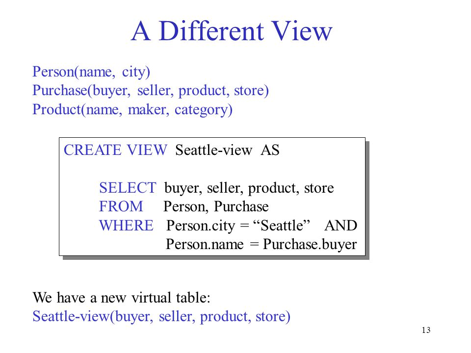 13 A Different View Person(name, city) Purchase(buyer, seller, product, store) Product(name, maker, category) We have a new virtual table: Seattle-vie