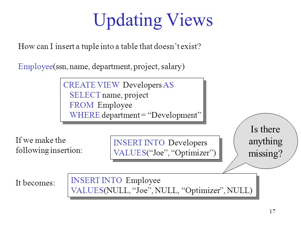 17 Updating Views How can I insert a tuple into a table that doesnt exist? Employee(ssn, name, department, project, salary) CREATE VIEW Developers AS