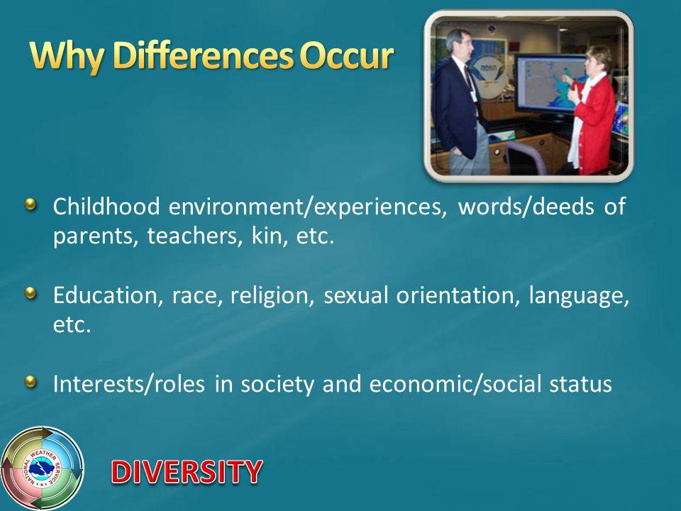 Childhood environment/experiences, words/deeds of parents, teachers, kin, etc. Education, race, religion, sexual orientation, language, etc. Interests