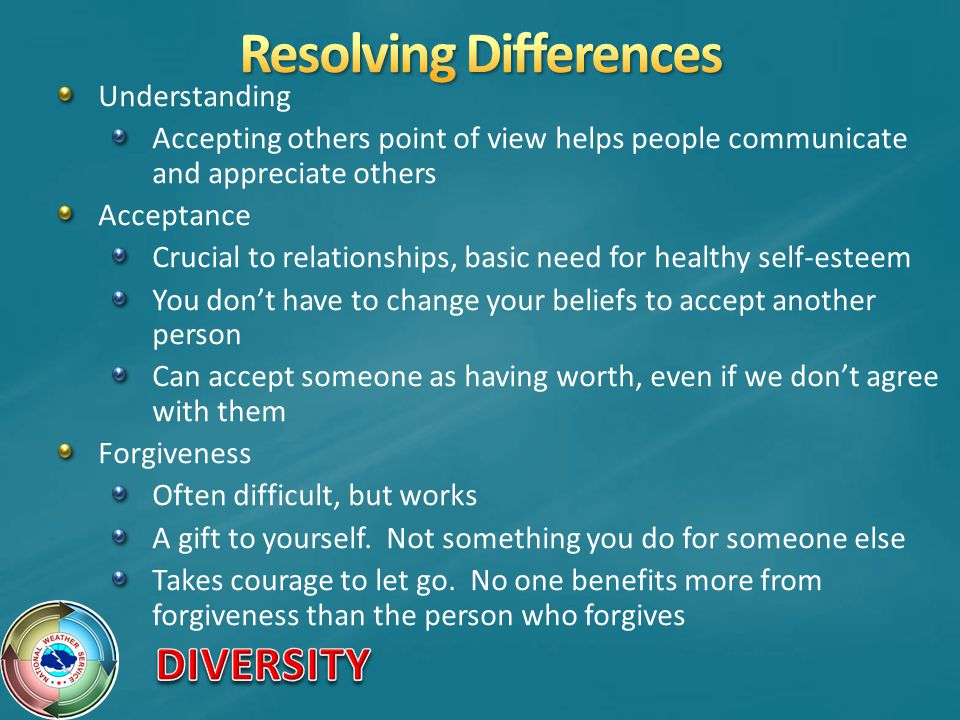 Understanding Accepting others point of view helps people communicate and appreciate others Acceptance Crucial to relationships, basic need for healthy self-esteem You dont have to change your beliefs to accept another person Can accept someone as having worth, even if we dont agree with them Forgiveness Often difficult, but works A gift to yourself.