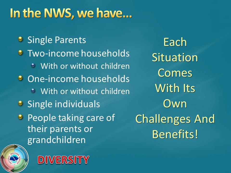 Single Parents Two-income households With or without children One-income households With or without children Single individuals People taking care of their parents or grandchildren Each SituationComes With Its Own Challenges And Benefits!