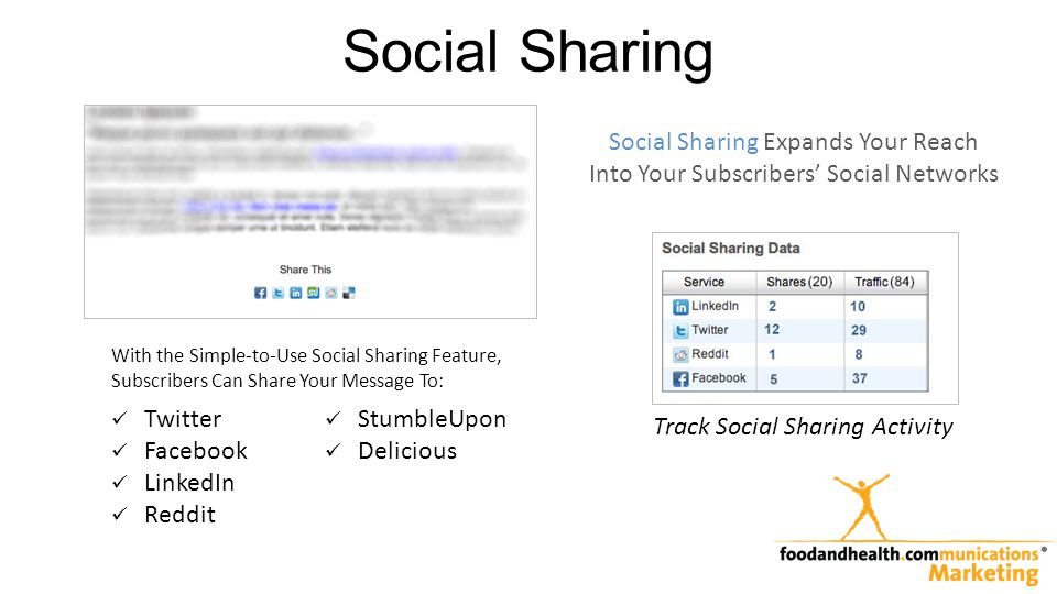 Social Sharing Social Sharing Expands Your Reach Into Your Subscribers Social Networks With the Simple-to-Use Social Sharing Feature, Subscribers Can