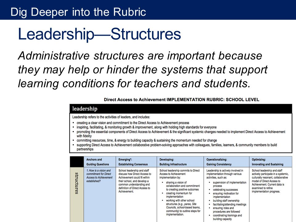 LeadershipStructures Administrative structures are important because they may help or hinder the systems that support learning conditions for teachers and students.