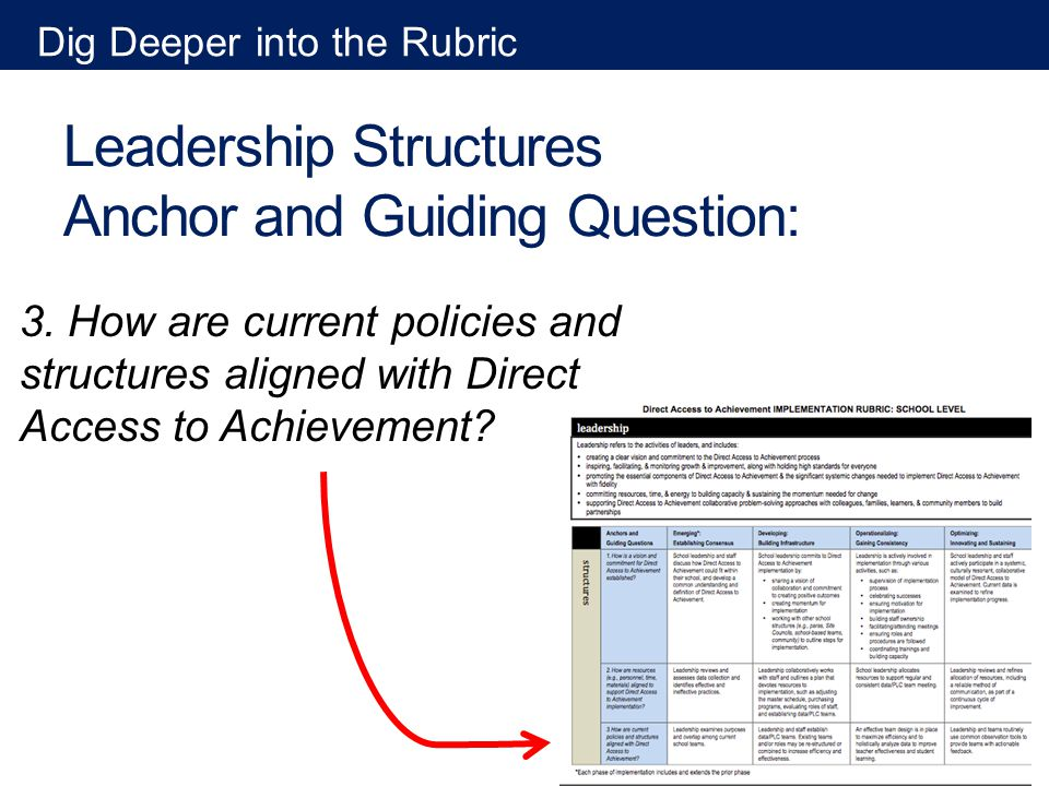Leadership Structures Anchor and Guiding Question: 3.