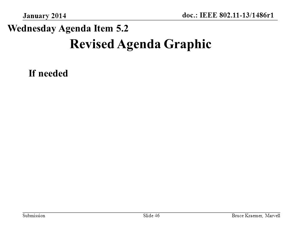 doc.: IEEE 802.11-13/1486r1 Submission January 2014 Bruce Kraemer, MarvellSlide 46 Revised Agenda Graphic Wednesday Agenda Item 5.2 If needed