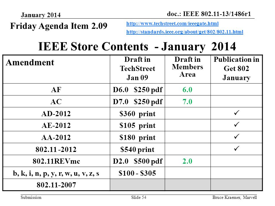 doc.: IEEE 802.11-13/1486r1 Submission January 2014 Bruce Kraemer, MarvellSlide 54 IEEE Store Contents - January 2014 Amendment Draft in TechStreet Jan 09 Draft in Members Area Publication in Get 802 January AFD6.0 $250 pdf6.0 ACD7.0 $250 pdf7.0 AD-2012$360 print AE-2012$105 print AA-2012$180 print 802.11 -2012$540 print 802.11REVmcD2.0 $500 pdf2.0 b, k, i, n, p, y, r, w, u, v, z, s$100 - $305 802.11-2007 Friday Agenda Item 2.09 http://www.techstreet.com/ieeegate.html http://standards.ieee.org/about/get/802/802.11.html