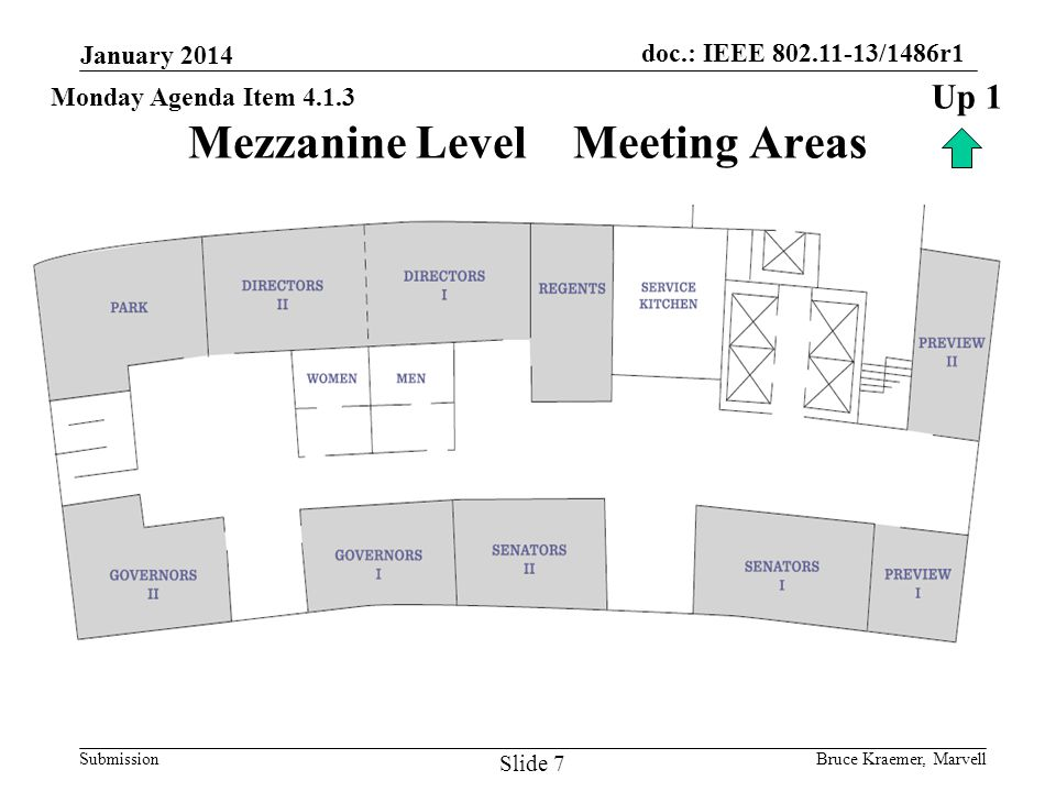doc.: IEEE 802.11-13/1486r1 Submission Mezzanine Level Meeting Areas January 2014 Bruce Kraemer, Marvell Slide 7 Monday Agenda Item 4.1.3 Up 1
