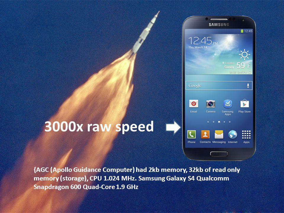 {AGC (Apollo Guidance Computer) had 2kb memory, 32kb of read only memory (storage), CPU 1.024 MHz. Samsung Galaxy S4 Qualcomm Snapdragon 600 Quad-Core