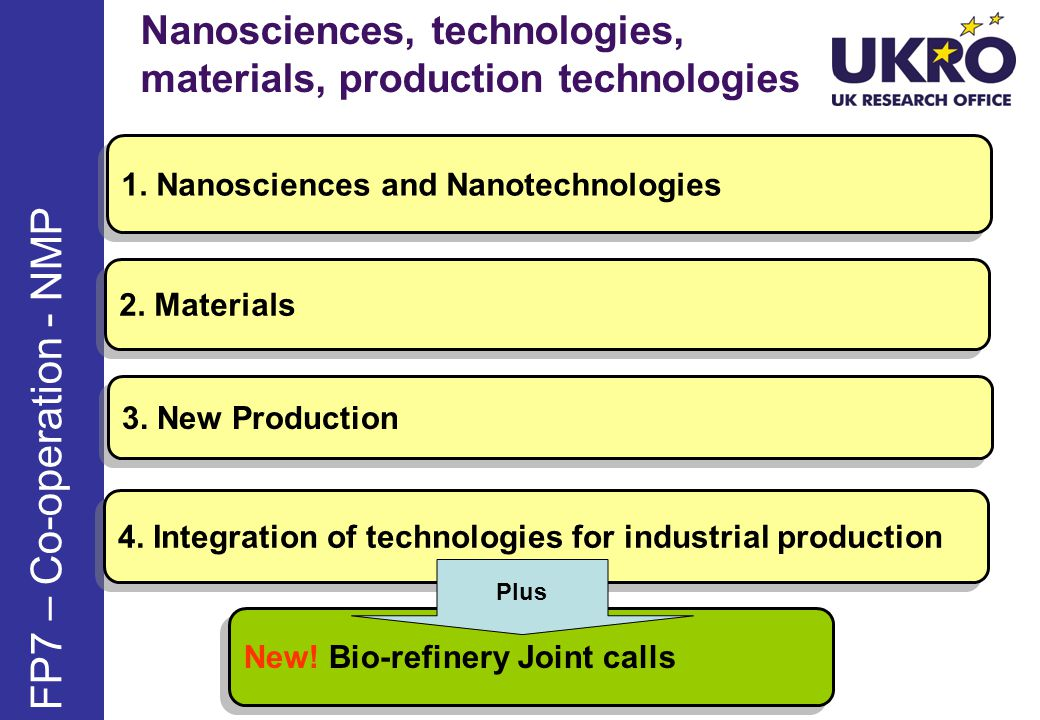 Nanosciences, technologies, materials, production technologies FP7 – Co-operation - NMP 1.