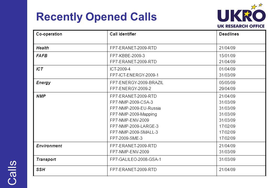 Recently Opened Calls Co-operationCall identifierDeadlines HealthFP7-ERANET-2009-RTD 21/04/09 FAFBFP7-KBBE-2009-3 FP7-ERANET-2009-RTD 15/01/09 21/04/0