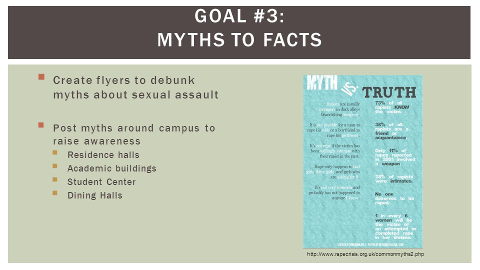 GOAL #4: SEXUAL MISCONDUCT PREVENTION Social Media Post thought/conversation provoking questions for students, faculty, and staff to respond to via: Twitter Pinterest Facebook Attempt to humanize all people Inclusion and Diversity Series Change culture from Dont get raped to Dont rape
