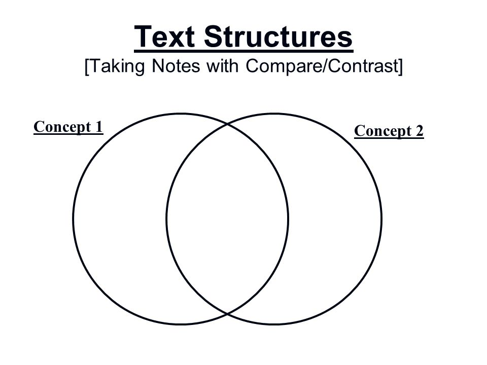 Text Structures [Taking Notes with Compare/Contrast] Concept 1 Concept 2