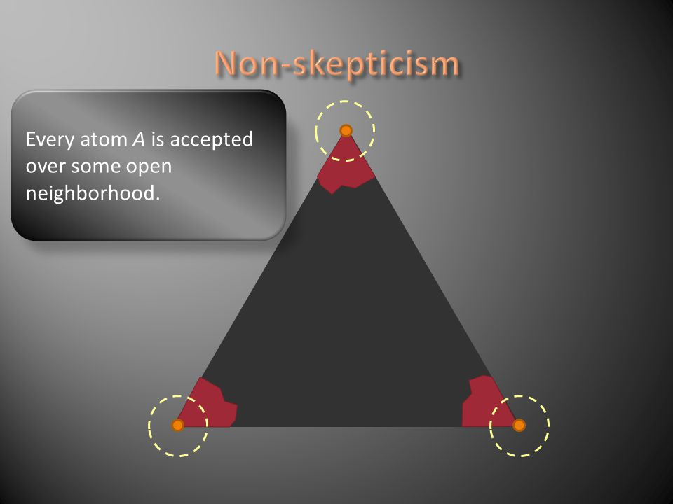 Every atom A is accepted over some open neighborhood.