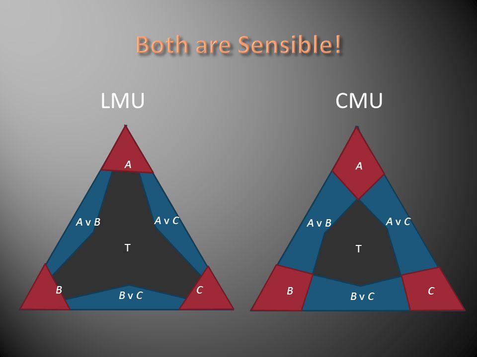 A v C A C B v C T B A v B A v C A C B v C T B A v B LMUCMU