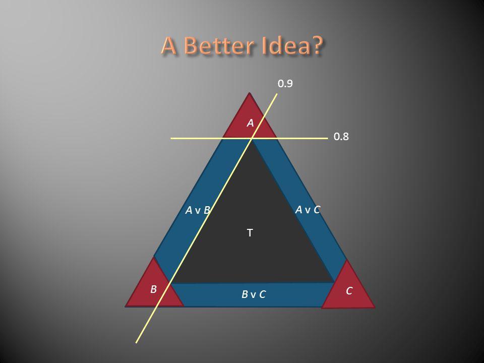 A v B A v C A B C B v C T 0.8 0.9