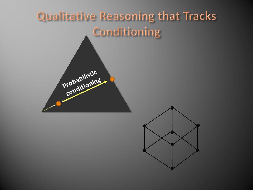 Probabilistic conditioning