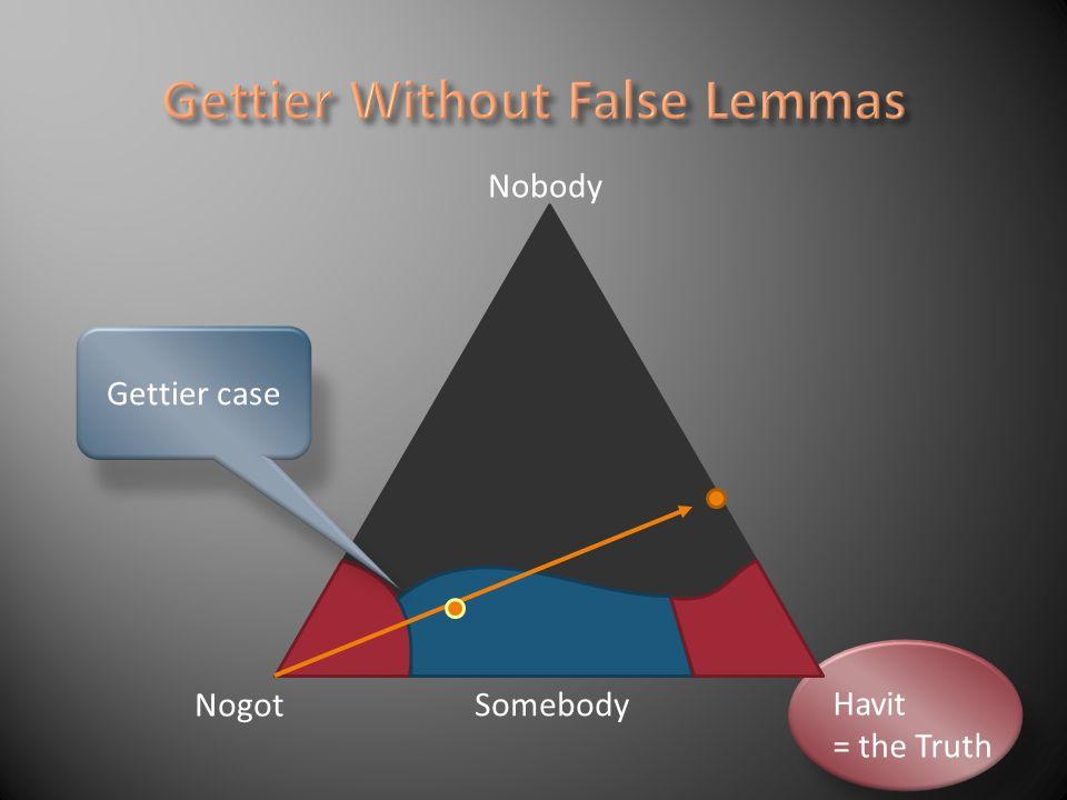 Nogot Nobody Somebody Gettier case Havit = the Truth