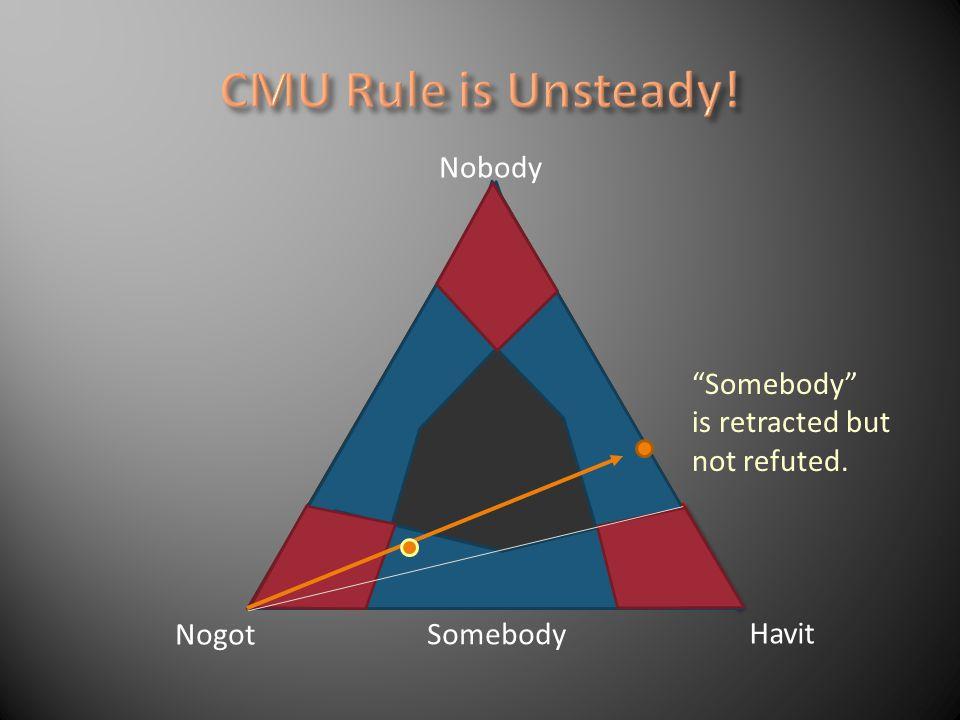 Havit Nogot Nobody Somebody is retracted but not refuted.