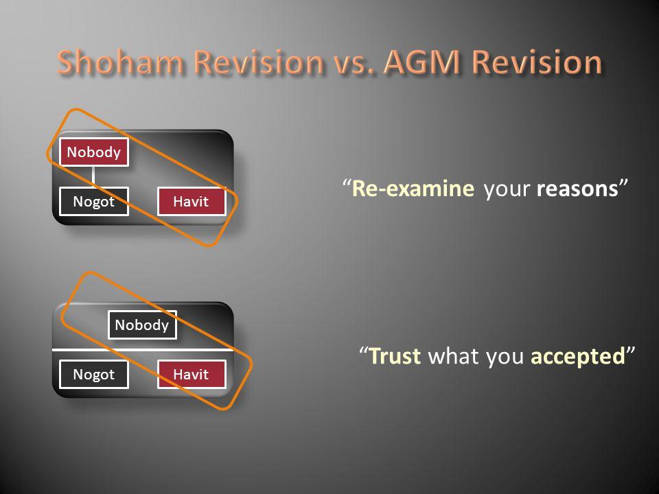 Trust what you accepted Re-examine your reasons Havit NogotHavit Nobody Nogot Nobody